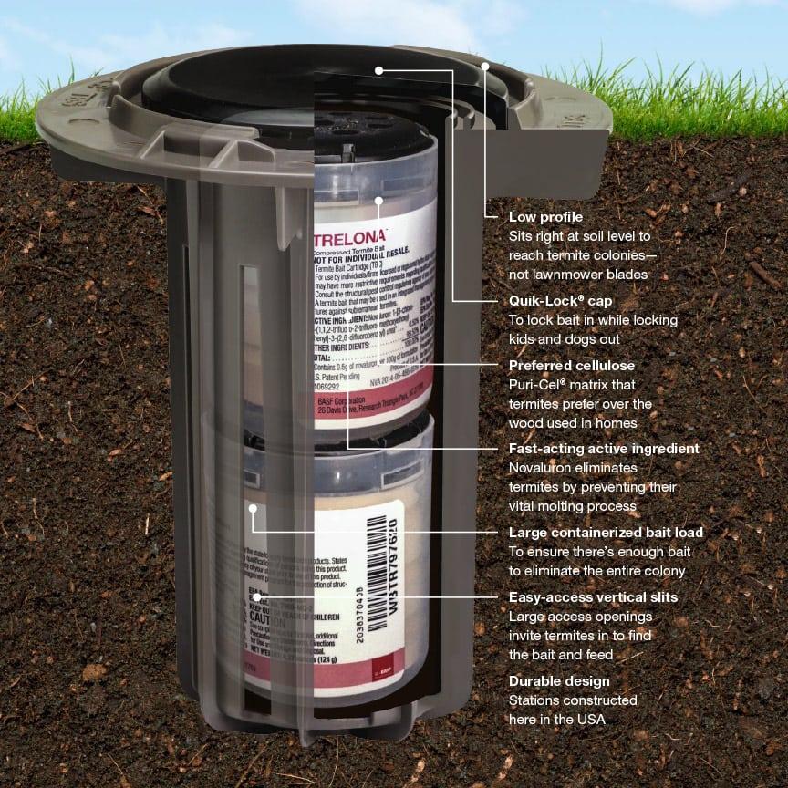 Trelona Subterranean Termite Bait System